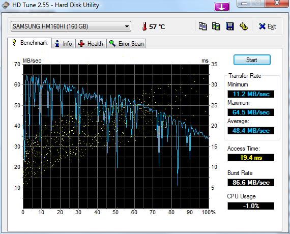 Samsung HM160HI Benchmark Graph